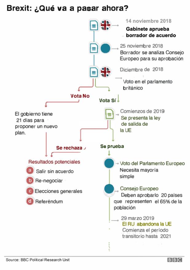 La incertidumbre sobre elBrexit